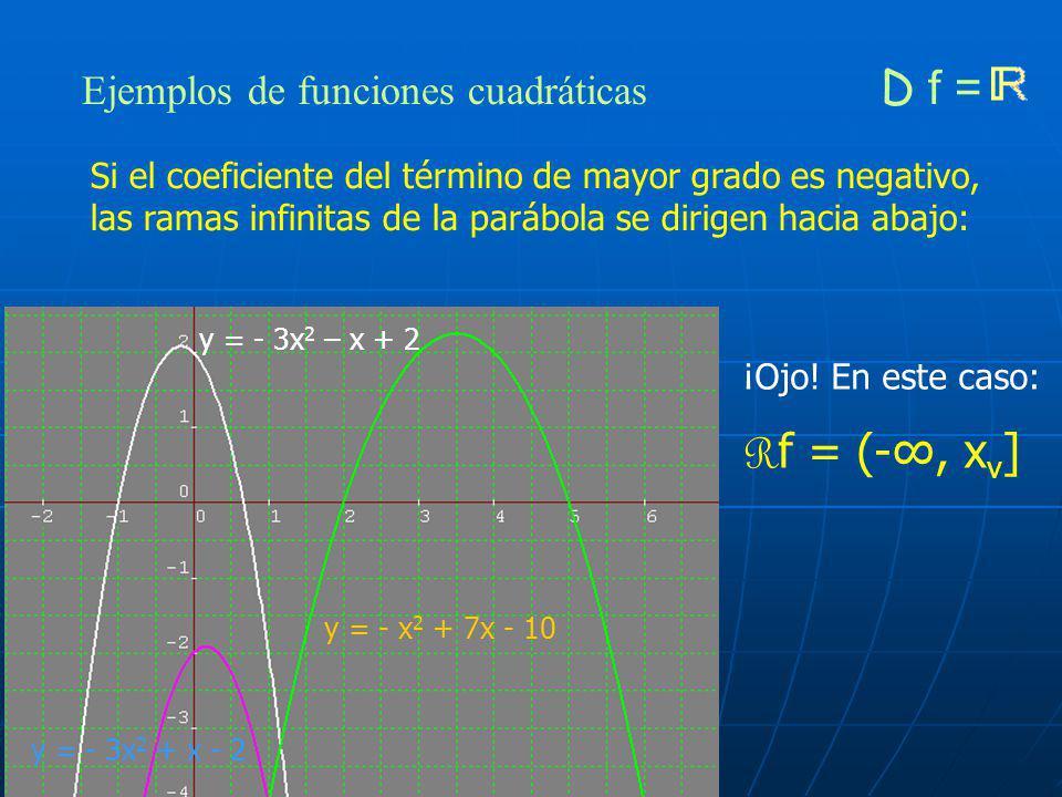 Rf = (-∞, xv] Ejemplos de funciones cuadráticas D f =